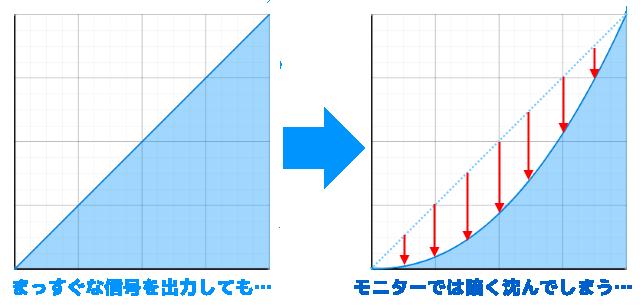 2015-08-21_gamma1