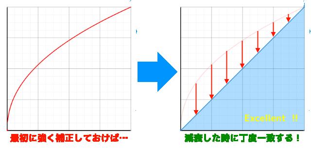 2015-08-21_gamma2