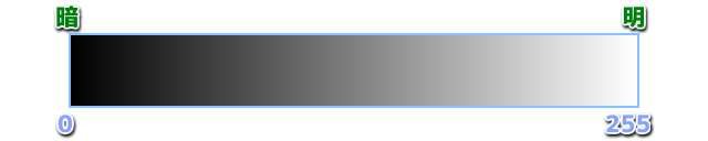 2015-08-21_linear_default