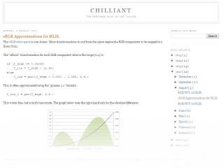 chilliant