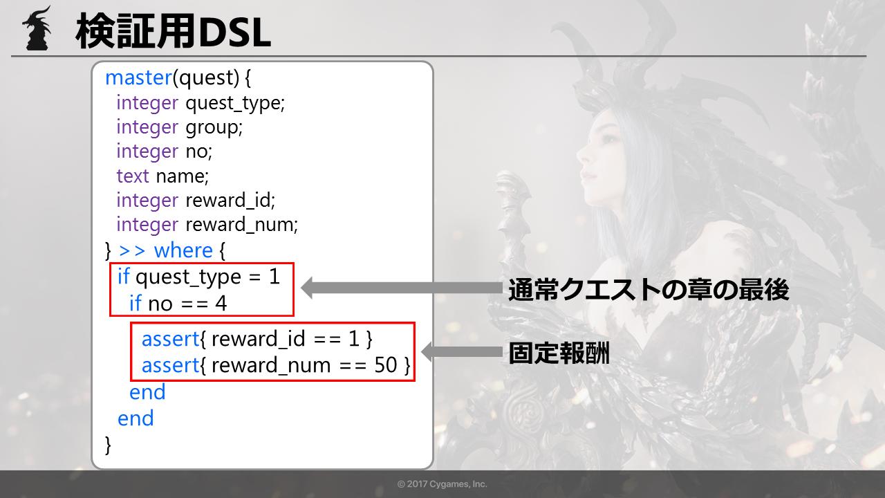 参考画像3_検証用DSL